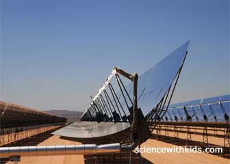 Solar Energy Facts Science With Kids Com