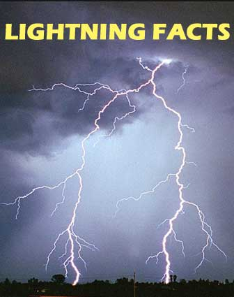 Facts About Lightning For Kids Science With Kids Com